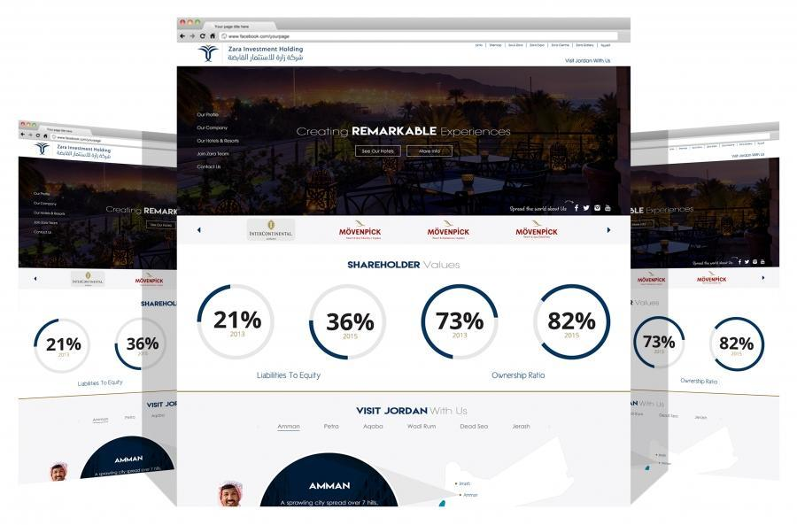 Zara Investment Co. Website Development By Yadonia Group